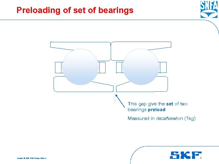 Preloading of set of bearings This gap give the set of two bearings preload