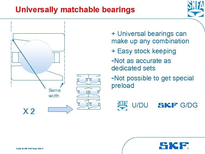 Universally matchable bearings Same width X 2 October 30, 2007 © SKF Group Slide