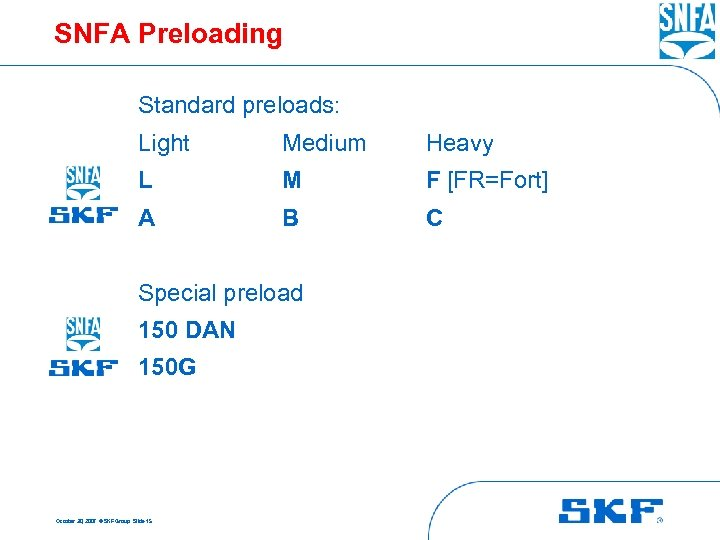 SNFA Preloading Standard preloads: Light Medium Heavy L M F [FR=Fort] A B C