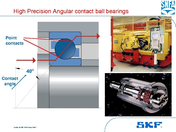 High Precision Angular contact ball bearings Point contacts 40 o Contact angle October 30,
