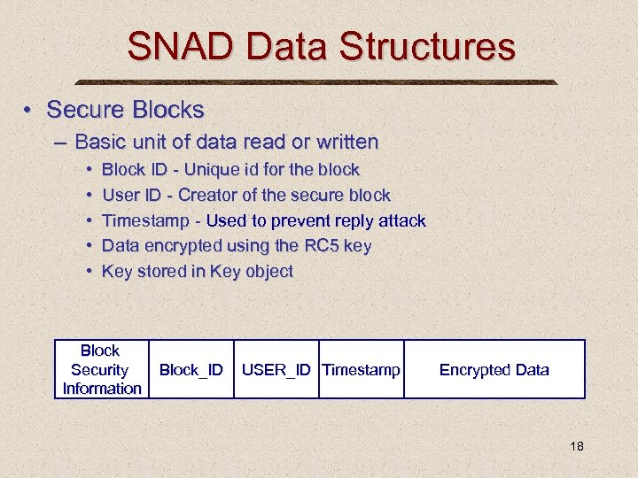 SNAD Data Structures • Secure Blocks – Basic unit of data read or written