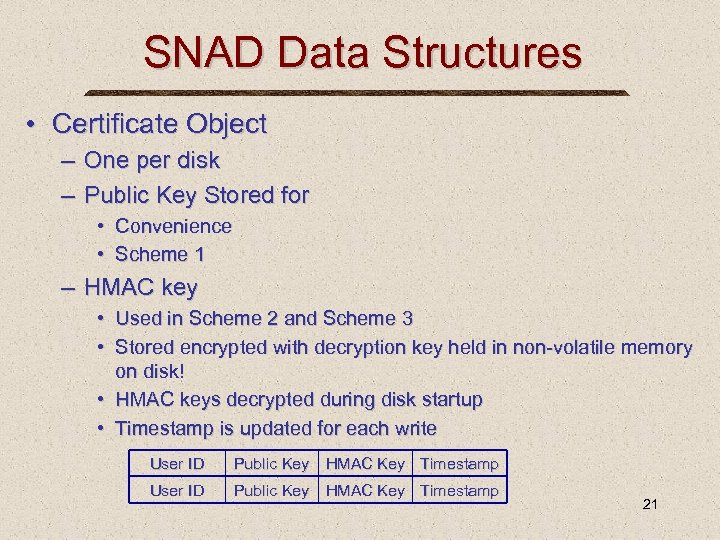 SNAD Data Structures • Certificate Object – One per disk – Public Key Stored