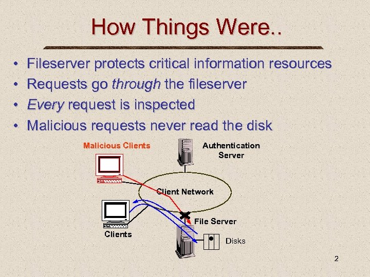 How Things Were. . • • Fileserver protects critical information resources Requests go through
