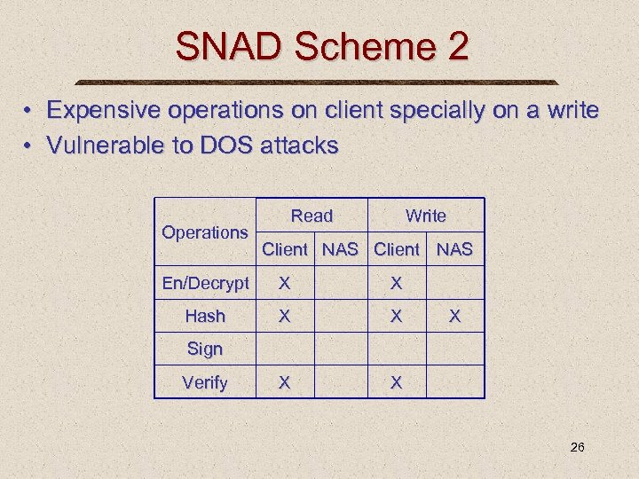 SNAD Scheme 2 • Expensive operations on client specially on a write • Vulnerable