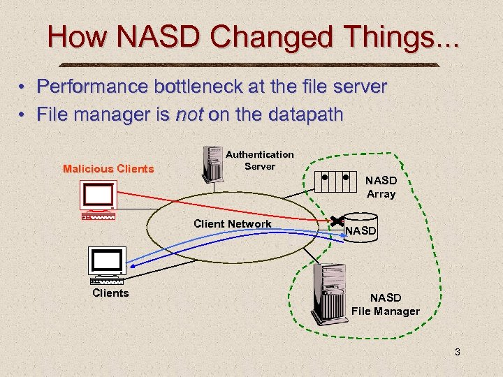 How NASD Changed Things. . . • Performance bottleneck at the file server •