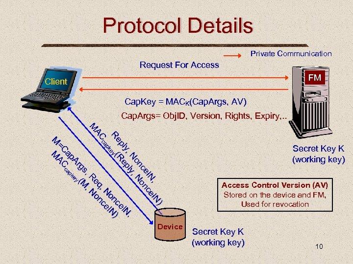 Protocol Details Private Communication Request For Access FM Client Cap. Key = MACK(Cap. Args,