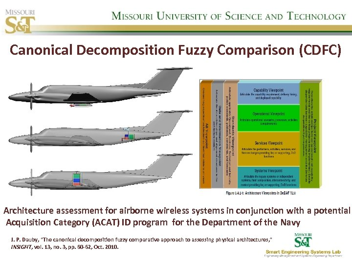 Canonical Decomposition Fuzzy Comparison (CDFC) Architecture assessment for airborne wireless systems in conjunction with
