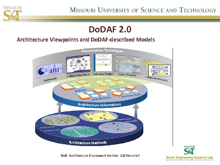 Do. DAF 2. 0 Architecture Viewpoints and Do. DAF-described Models Do. D Architecture Framework