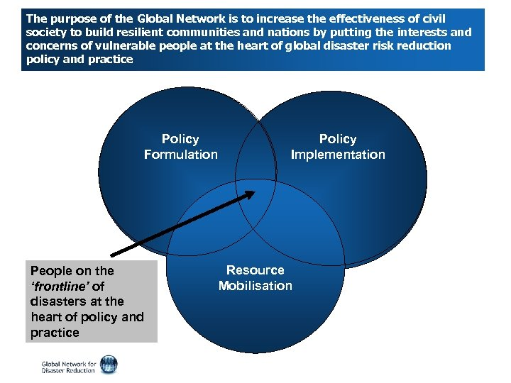 The purpose of the Global Network is to increase the effectiveness of civil society