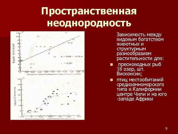 Пространственная неоднородность Зависимость между видовым богатством животных и структурным разнообразием растительности для: n пресноводных