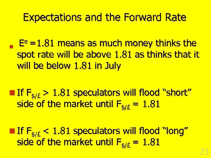 Expectations and the Forward Rate n Ee =1. 81 means as much money thinks