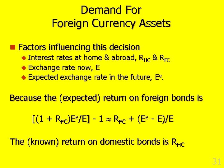 Demand Foreign Currency Assets n Factors influencing this decision u Interest rates at home