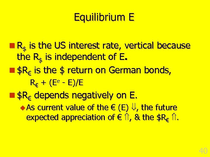 Equilibrium E n R$ is the US interest rate, vertical because the R$ is
