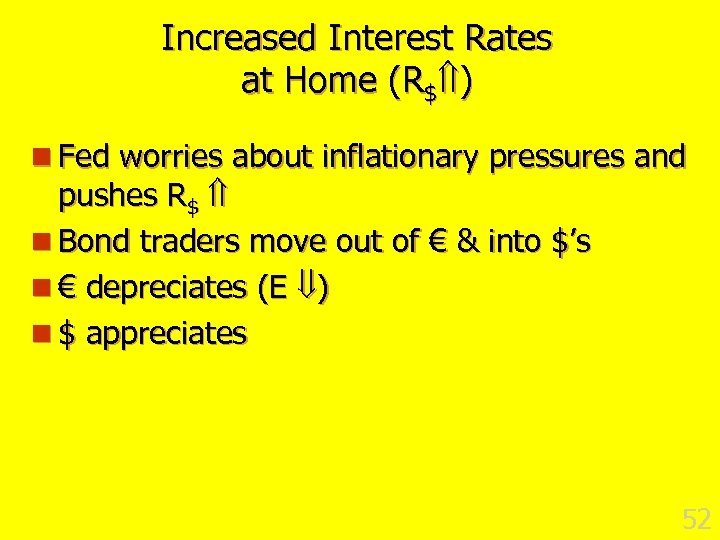 Increased Interest Rates at Home (R$ ) n Fed worries about inflationary pressures and