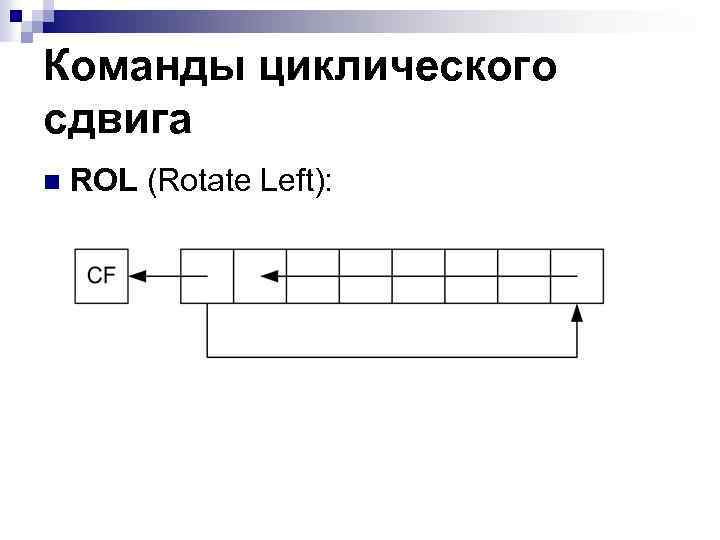 Команды циклического сдвига n ROL (Rotate Left):