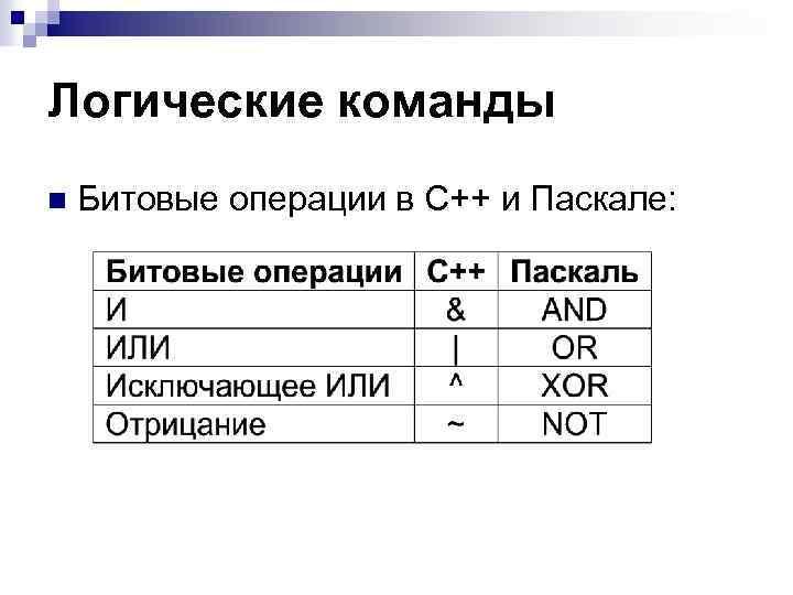 Логические команды n Битовые операции в С++ и Паскале: