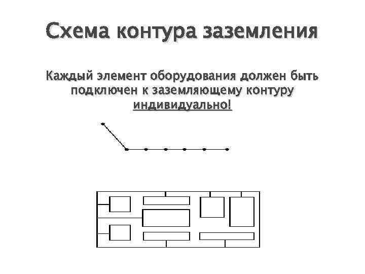 Схема контура заземления Каждый элемент оборудования должен быть подключен к заземляющему контуру индивидуально!