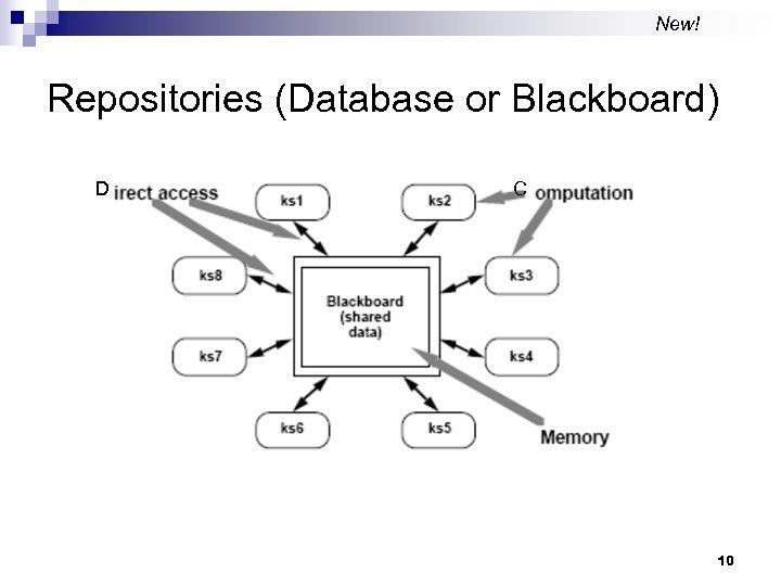 New! Repositories (Database or Blackboard) D C 10