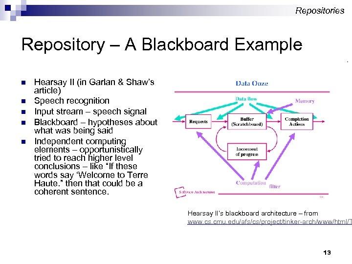 Repositories Repository – A Blackboard Example n n n Hearsay II (in Garlan &