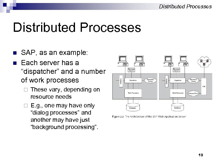 """Distributed Processes n n SAP, as an example: Each server has a """"dispatcher"""" and"""