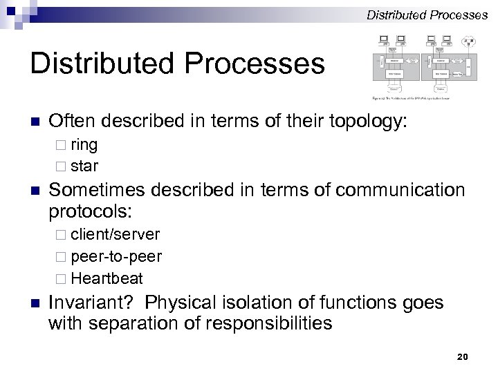 Distributed Processes n Often described in terms of their topology: ¨ ring ¨ star