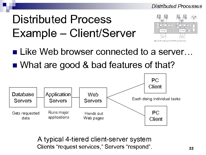 Distributed Processes Distributed Process Example – Client/Server Like Web browser connected to a server…