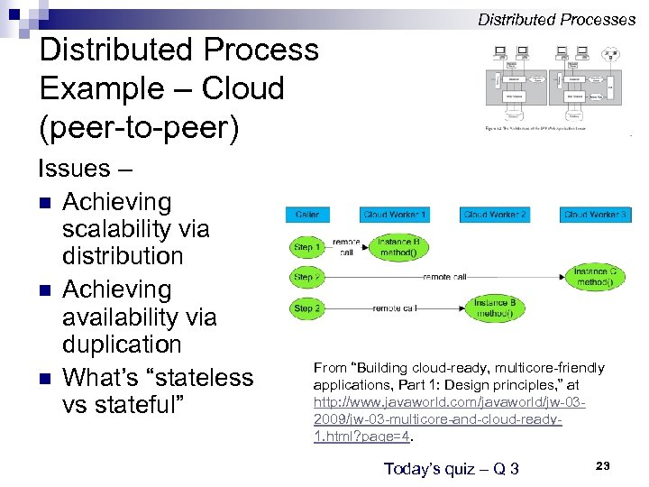 Distributed Processes Distributed Process Example – Cloud (peer-to-peer) Issues – n Achieving scalability via