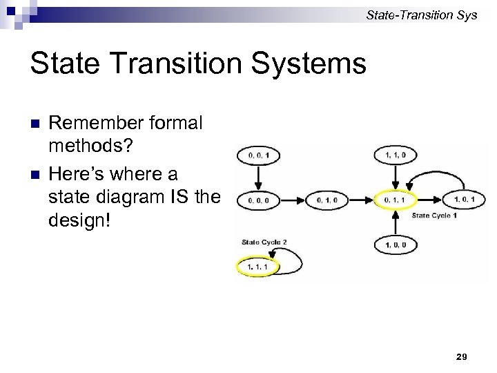 State-Transition Sys State Transition Systems n n Remember formal methods? Here's where a state
