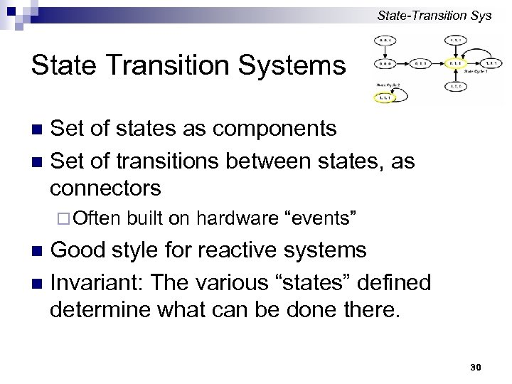 State-Transition Sys State Transition Systems Set of states as components n Set of transitions