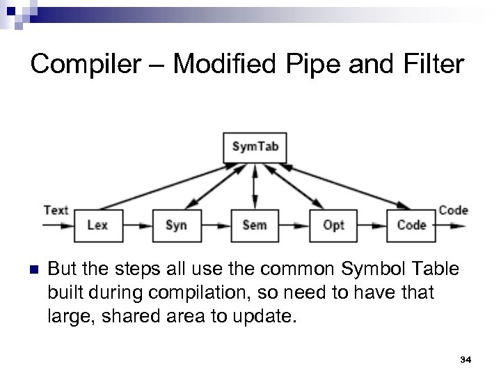 Compiler – Modified Pipe and Filter n But the steps all use the common