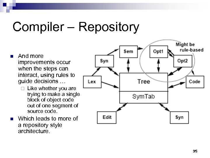 Compiler – Repository n And more improvements occur when the steps can interact, using