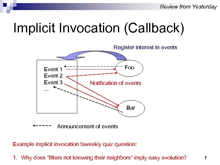 Review from Yesterday Implicit Invocation (Callback) Register interest in events Event 1 Event 2