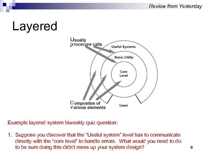 Review from Yesterday Layered U p C v Example layered system biweekly quiz question: