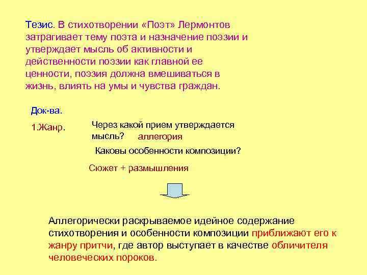 Тезис. В стихотворении «Поэт» Лермонтов затрагивает тему поэта и назначение поэзии и утверждает мысль