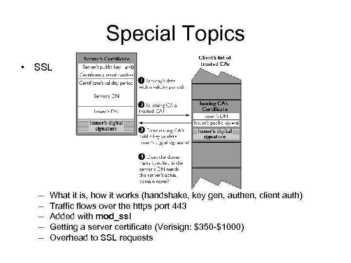Special Topics • SSL – – – What it is, how it works (handshake,
