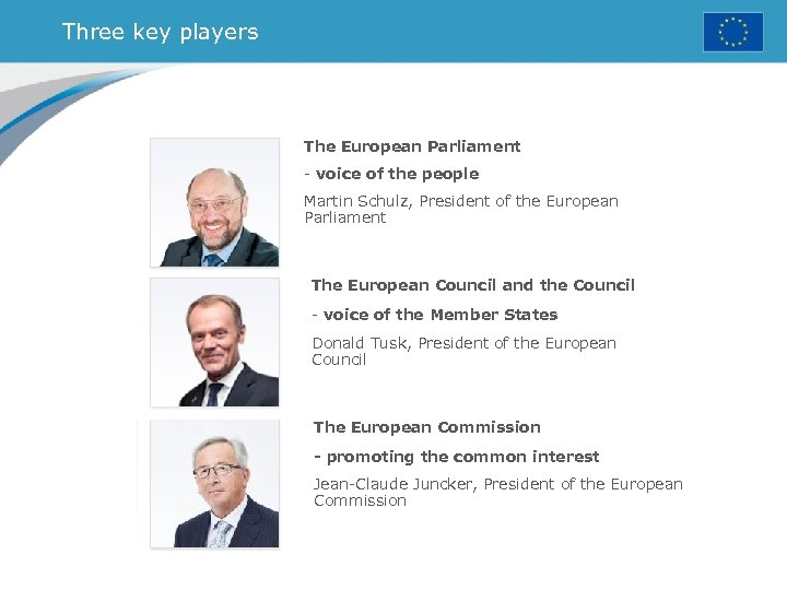 Three key players The European Parliament - voice of the people Martin Schulz, President
