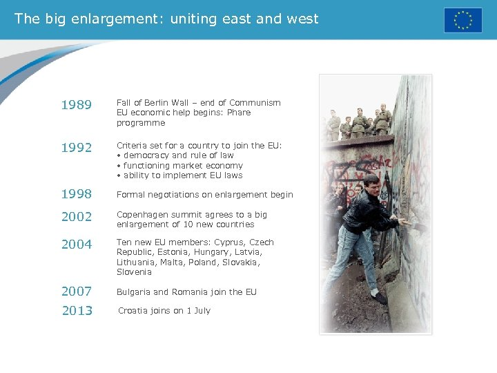 The big enlargement: uniting east and west 1989 Fall of Berlin Wall – end