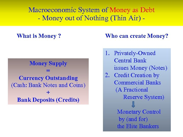 Macroeconomic System of Money as Debt - Money out of Nothing (Thin Air) What