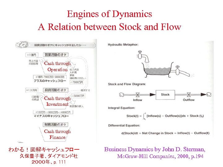 Engines of Dynamics A Relation between Stock and Flow Cash through Operation Cash through