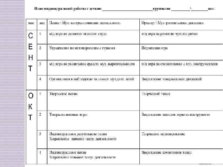 Календарное планирование по музыкальному воспитанию в младшей группы на г.