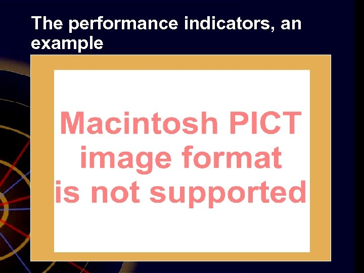The performance indicators, an example