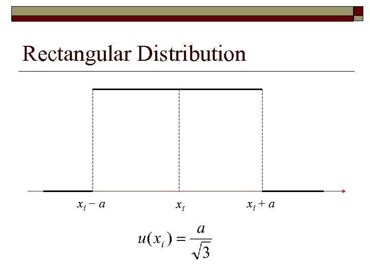 Rectangular Distribution xi − a xi xi + a