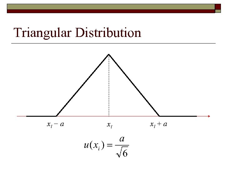 Triangular Distribution xi − a xi xi + a
