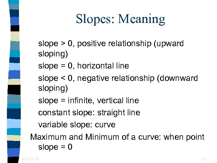 Slopes: Meaning slope > 0, positive relationship (upward sloping) slope = 0, horizontal line