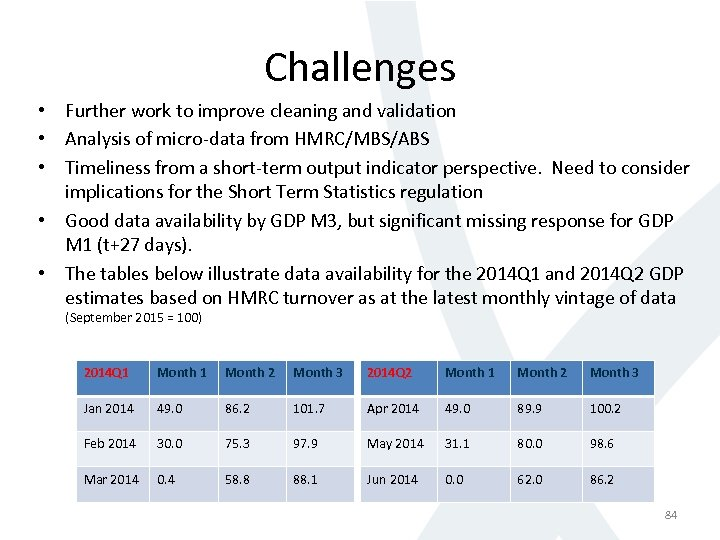 Challenges • Further work to improve cleaning and validation • Analysis of micro-data from