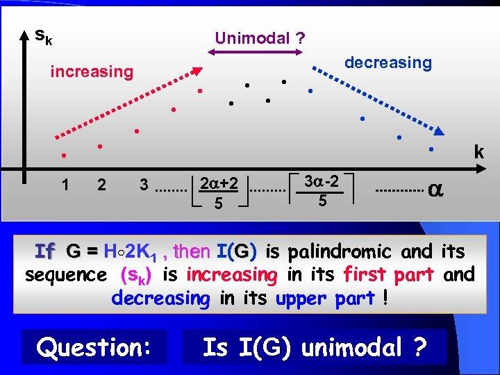 sk Unimodal ? decreasing increasing 1 2 3 2 +2 5 3 -2 5