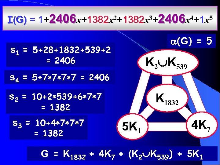 I(G) = 1+2406 x+1382 x 2+1382 x 3+2406 x 4+1 x 5 (G) =
