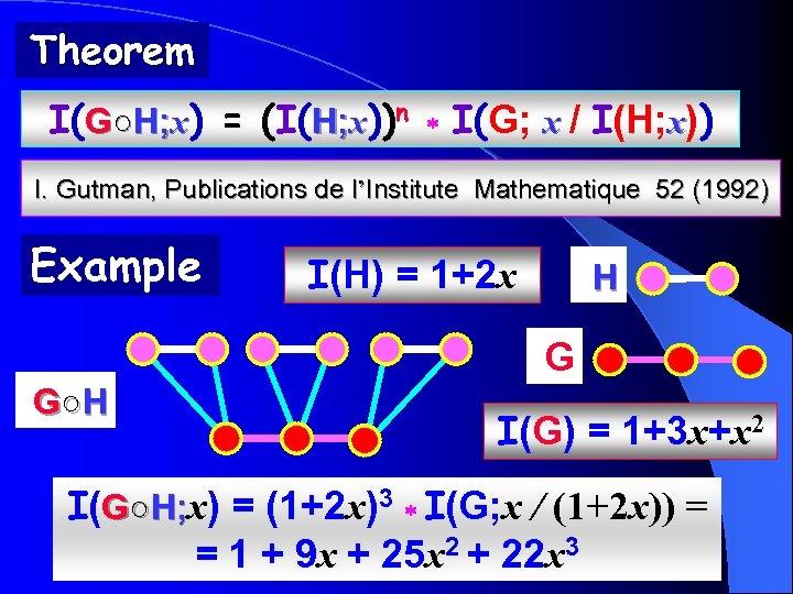 Theorem I(G○H; x) = (I(H; x))n I(G; x / I(H; x)) I. Gutman, Publications
