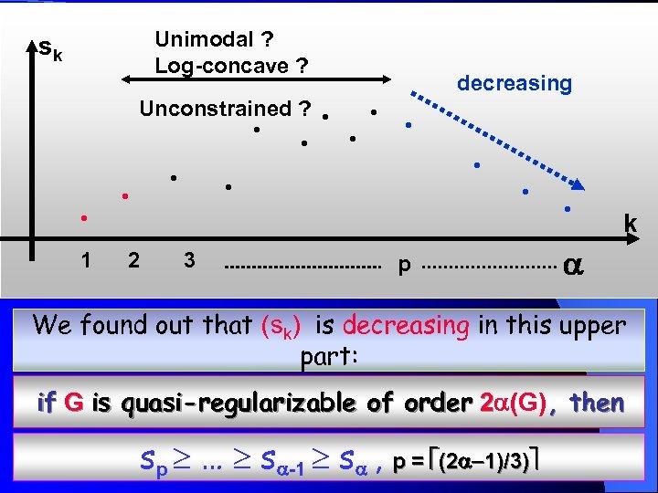 Unimodal ? Log-concave ? sk Unconstrained ? decreasing 1 2 3 p k We