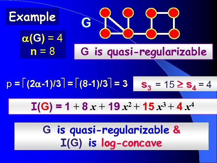 Example (G) = 4 n=8 G G is quasi-regularizable p = (2 -1)/3 =